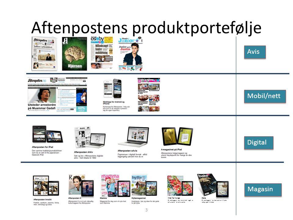 Aftenpostens produktportefølje 3 Avis Mobil/nett Digital Magasin Mat fra Norge Et matmagasin om norsk mat. Laget av entusiaster for entusiaster. Bake