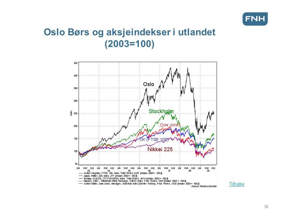 Oslo Børs og aksjeindekser i utlandet (2003=100) Tilbake 16