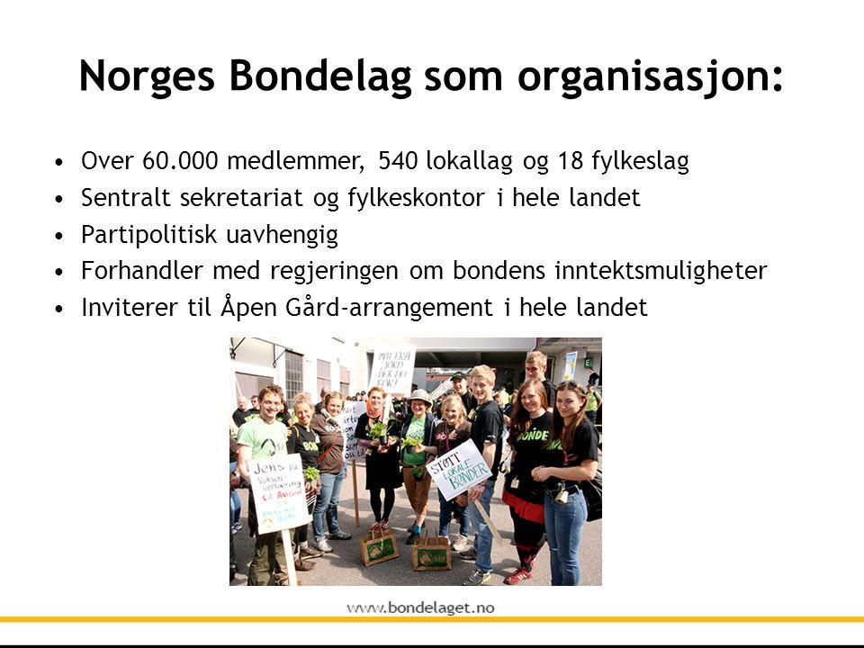 Norges Bondelag som organisasjon: • Over 60.000 medlemmer, 540 lokallag og 18 fylkeslag • Sentralt sekretariat og fylkeskontor i hele landet • Partipo