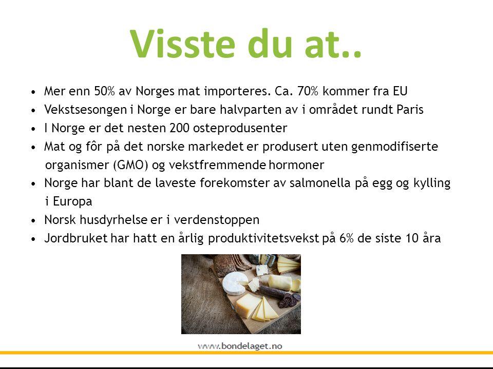 Visste du at.. • Mer enn 50% av Norges mat importeres. Ca. 70% kommer fra EU • Vekstsesongen i Norge er bare halvparten av i området rundt Paris • I N