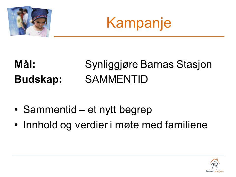 SAMMEN-kampanjen Offentlig rom Kommune/ Næringsliv Barnas Stasjon