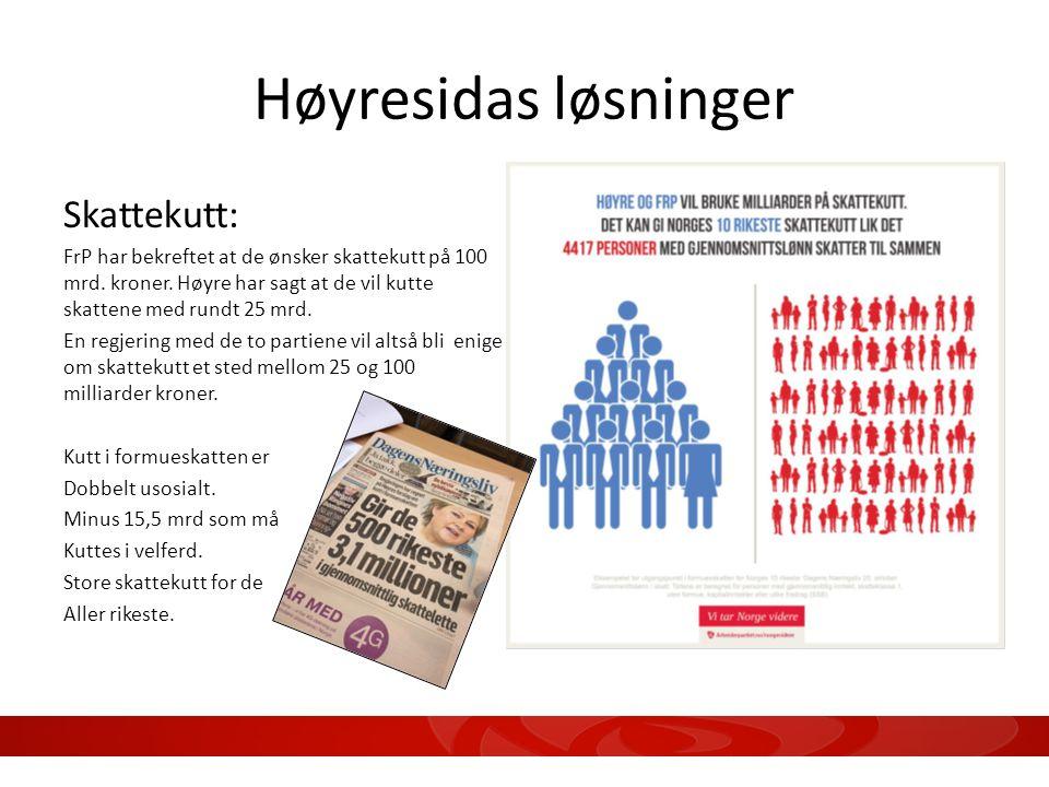 Høyresidas løsninger Skattekutt: FrP har bekreftet at de ønsker skattekutt på 100 mrd. kroner. Høyre har sagt at de vil kutte skattene med rundt 25 mr