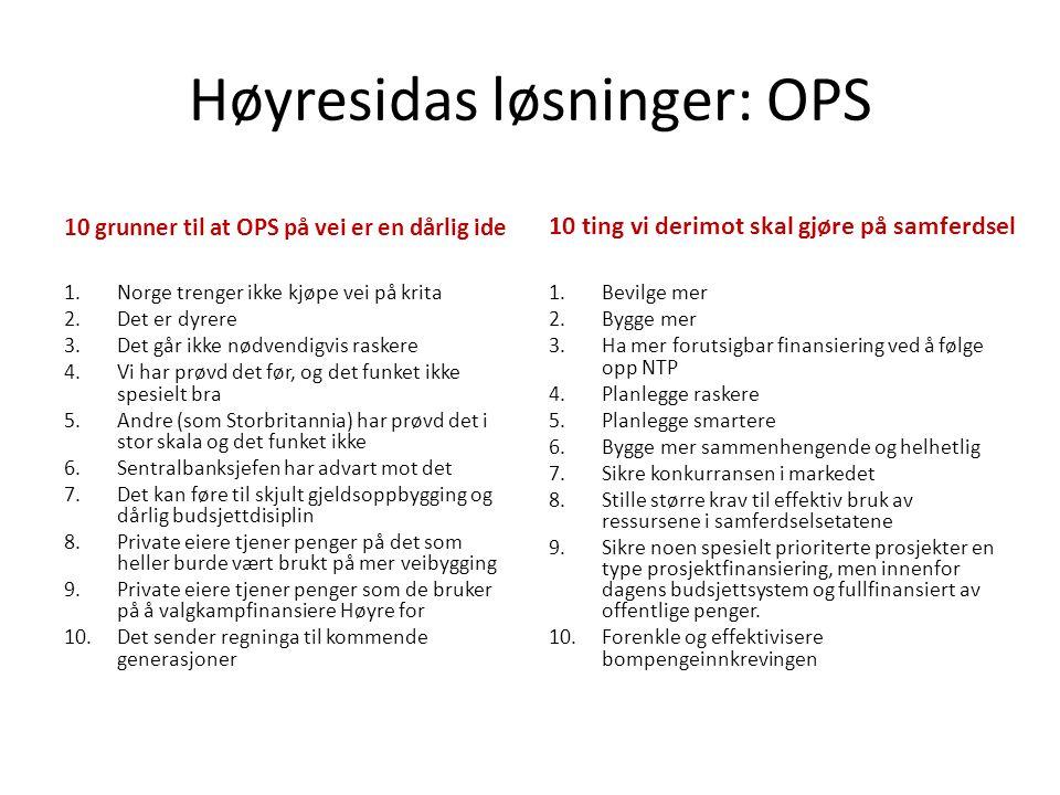 Høyresidas løsninger: OPS 10 grunner til at OPS på vei er en dårlig ide 1.Norge trenger ikke kjøpe vei på krita 2.Det er dyrere 3.Det går ikke nødvendigvis raskere 4.Vi har prøvd det før, og det funket ikke spesielt bra 5.Andre (som Storbritannia) har prøvd det i stor skala og det funket ikke 6.Sentralbanksjefen har advart mot det 7.Det kan føre til skjult gjeldsoppbygging og dårlig budsjettdisiplin 8.Private eiere tjener penger på det som heller burde vært brukt på mer veibygging 9.Private eiere tjener penger som de bruker på å valgkampfinansiere Høyre for 10.Det sender regninga til kommende generasjoner 10 ting vi derimot skal gjøre på samferdsel 1.Bevilge mer 2.Bygge mer 3.Ha mer forutsigbar finansiering ved å følge opp NTP 4.Planlegge raskere 5.Planlegge smartere 6.Bygge mer sammenhengende og helhetlig 7.Sikre konkurransen i markedet 8.Stille større krav til effektiv bruk av ressursene i samferdselsetatene 9.Sikre noen spesielt prioriterte prosjekter en type prosjektfinansiering, men innenfor dagens budsjettsystem og fullfinansiert av offentlige penger.