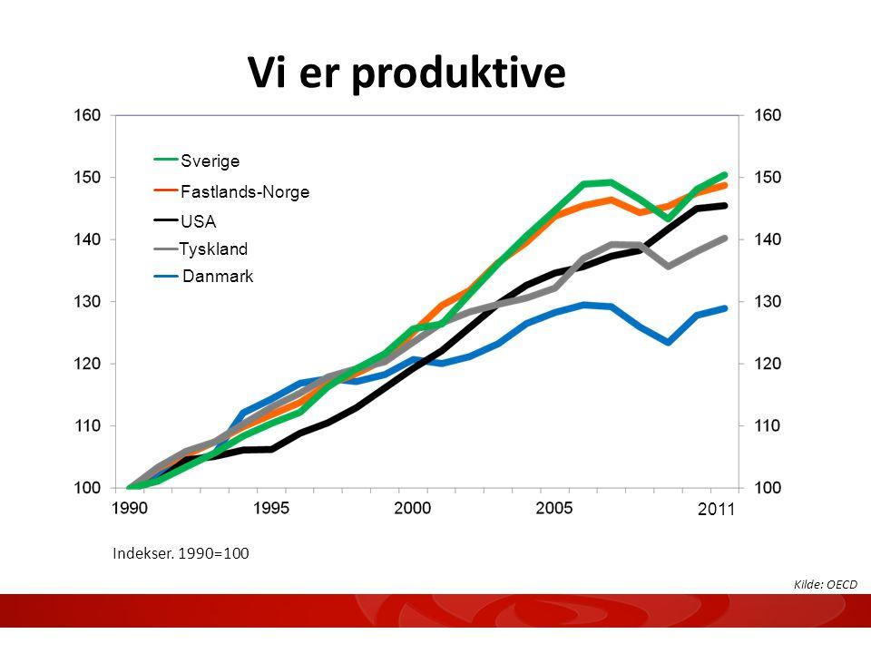Vi er produktive Kilde: OECD Indekser. 1990=100 2011 Danmark Fastlands-Norge USA Tyskland Sverige 7
