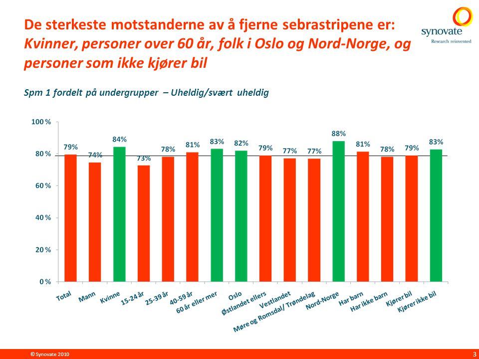 © Synovate 2010 3 De sterkeste motstanderne av å fjerne sebrastripene er: Kvinner, personer over 60 år, folk i Oslo og Nord-Norge, og personer som ikke kjører bil Spm 1 fordelt på undergrupper – Uheldig/svært uheldig
