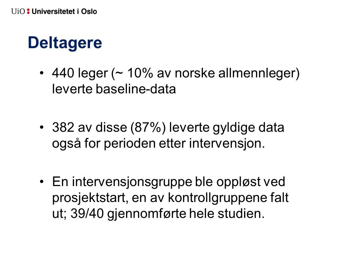 Deltagere •440 leger (~ 10% av norske allmennleger) leverte baseline-data •382 av disse (87%) leverte gyldige data også for perioden etter intervensjon.