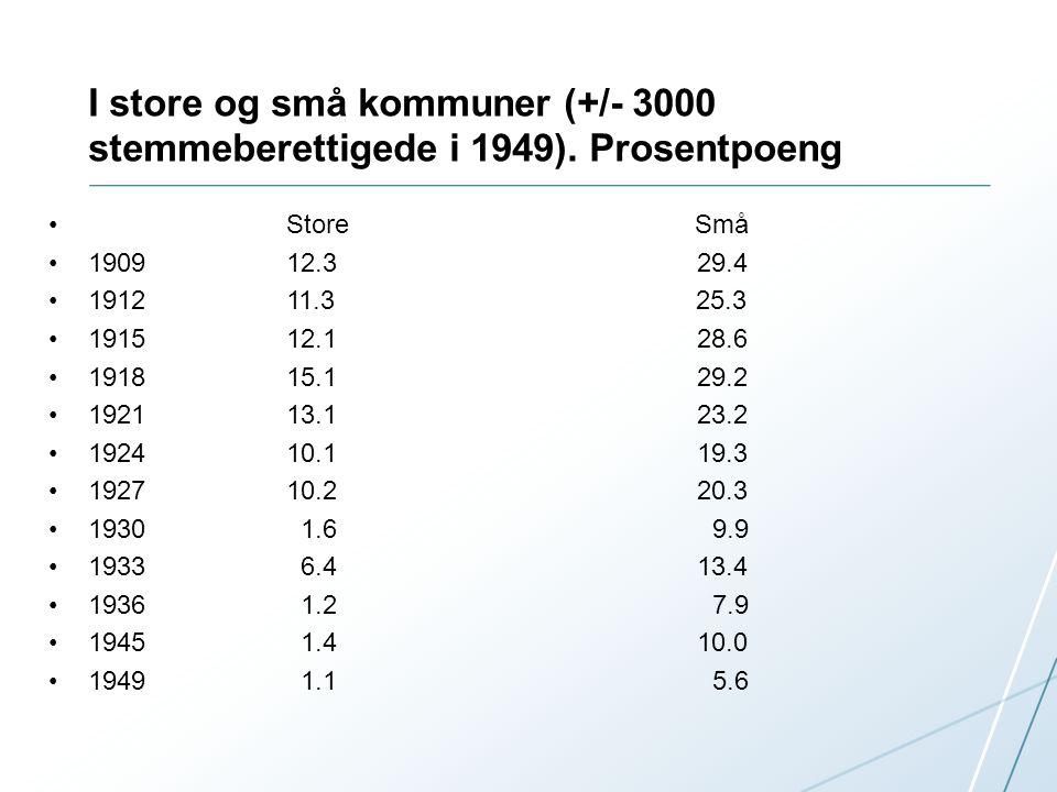 I store og små kommuner (+/- 3000 stemmeberettigede i 1949).