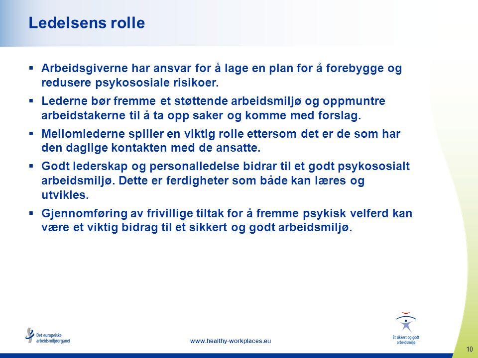 10 www.healthy-workplaces.eu Ledelsens rolle  Arbeidsgiverne har ansvar for å lage en plan for å forebygge og redusere psykososiale risikoer.  Leder