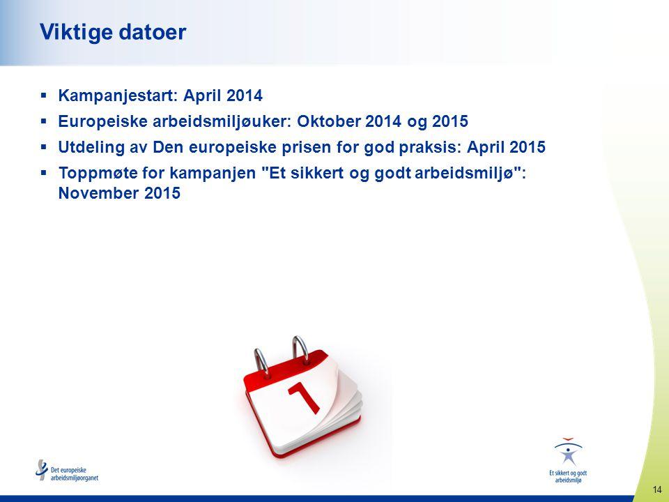 14 www.healthy-workplaces.eu Viktige datoer  Kampanjestart: April 2014  Europeiske arbeidsmiljøuker: Oktober 2014 og 2015  Utdeling av Den europeis