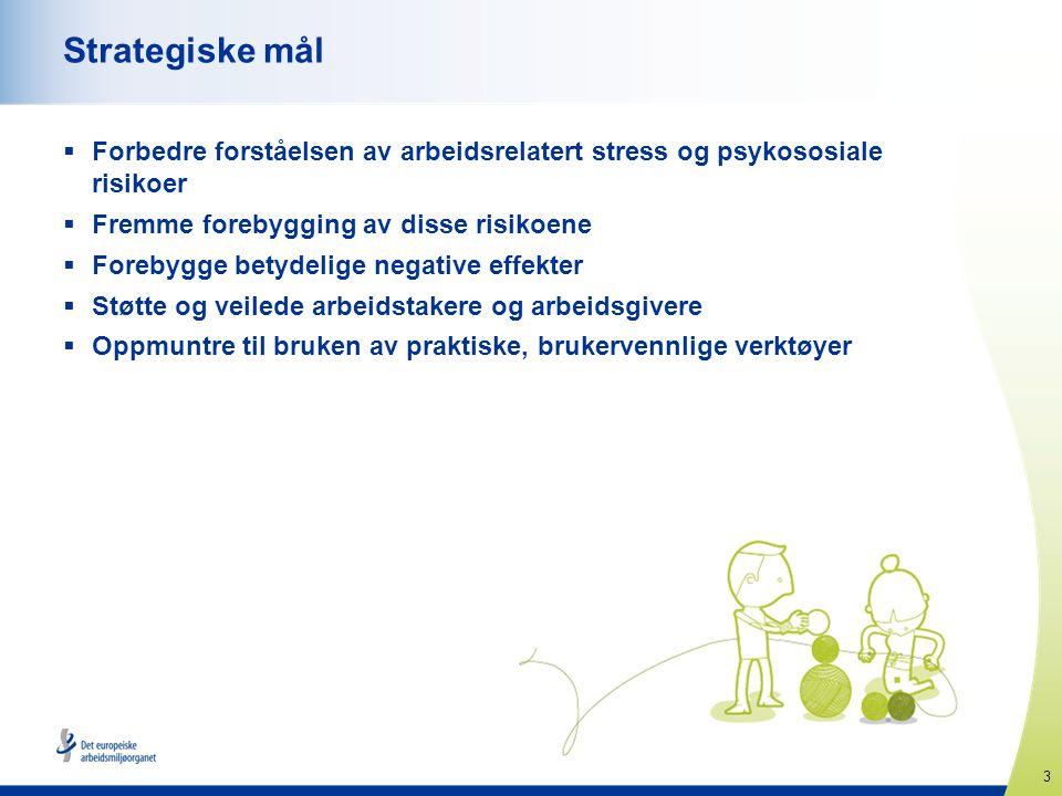 3 www.healthy-workplaces.eu Strategiske mål  Forbedre forståelsen av arbeidsrelatert stress og psykososiale risikoer  Fremme forebygging av disse ri