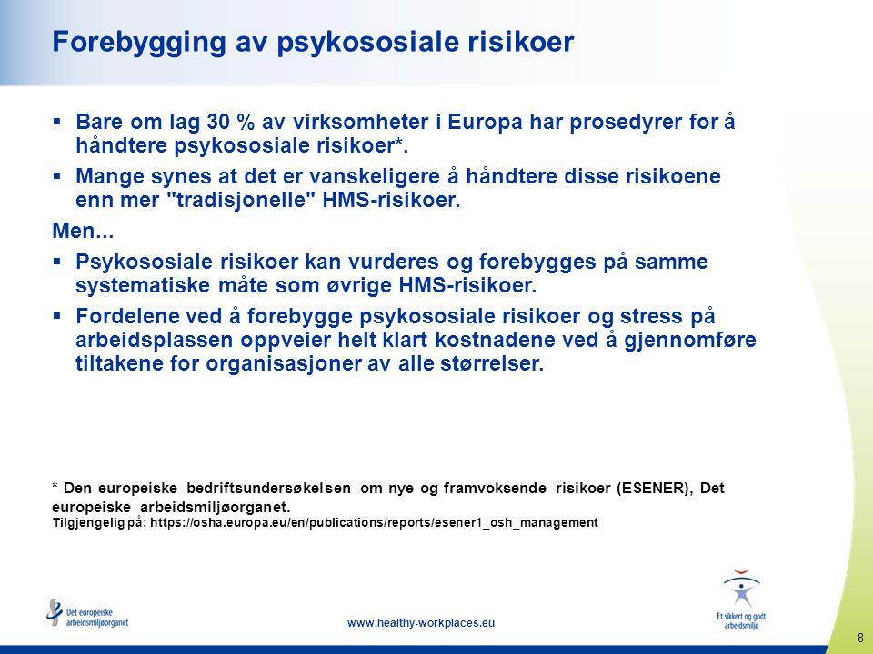8 www.healthy-workplaces.eu Forebygging av psykososiale risikoer  Bare om lag 30 % av virksomheter i Europa har prosedyrer for å håndtere psykososial