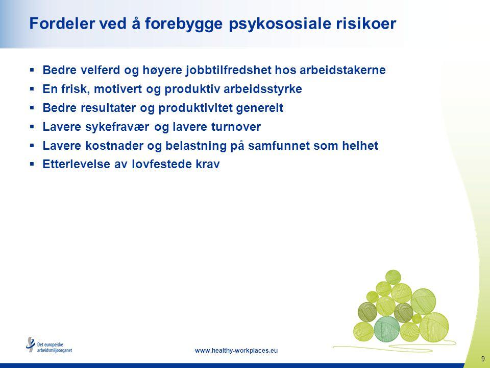 9 www.healthy-workplaces.eu Fordeler ved å forebygge psykososiale risikoer  Bedre velferd og høyere jobbtilfredshet hos arbeidstakerne  En frisk, mo