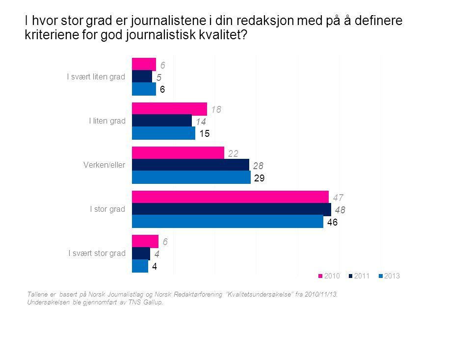 I hvor stor grad er journalistene i din redaksjon med på å definere kriteriene for god journalistisk kvalitet? Tallene er basert på Norsk Journalistla