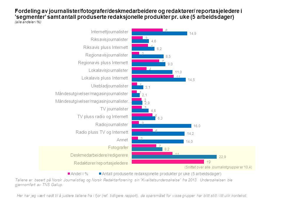 Fordeling av journalister/fotografer/deskmedarbeidere og redaktører/ reportasjeledere i 'segmenter' samt antall produserte redaksjonelle produkter pr.