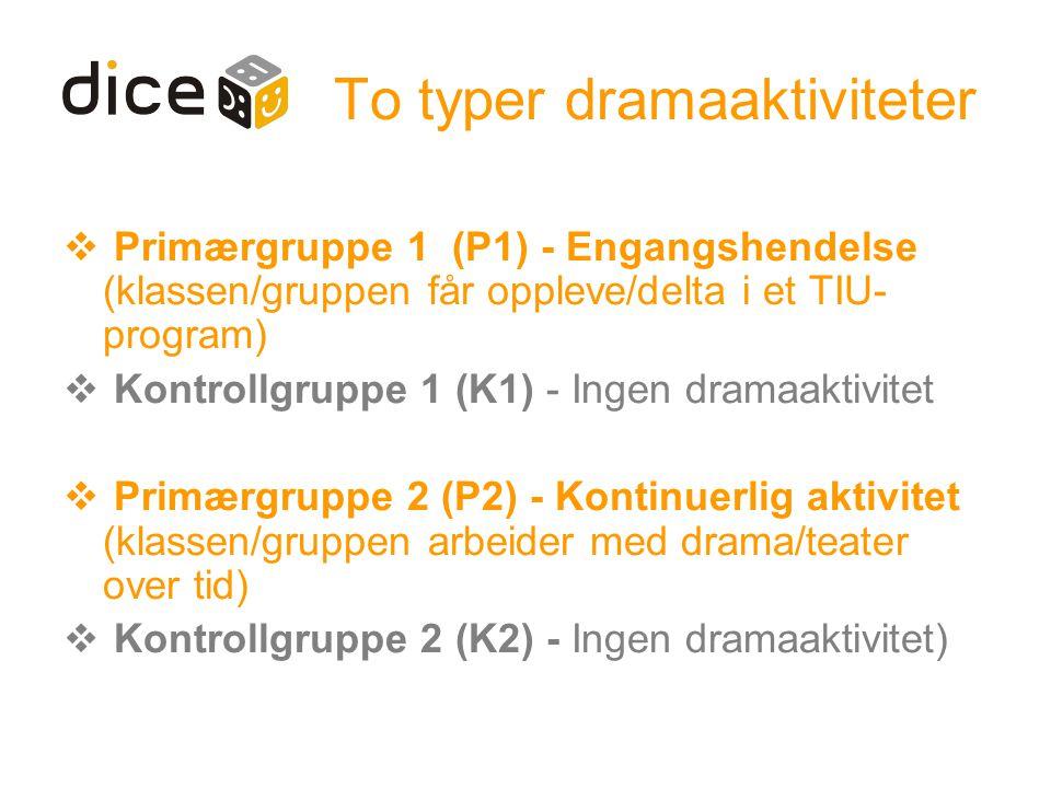  Primærgruppe 1 (P1) - Engangshendelse (klassen/gruppen får oppleve/delta i et TIU- program)  Kontrollgruppe 1 (K1) - Ingen dramaaktivitet  Primærgruppe 2 (P2) - Kontinuerlig aktivitet (klassen/gruppen arbeider med drama/teater over tid)  Kontrollgruppe 2 (K2) - Ingen dramaaktivitet) To typer dramaaktiviteter