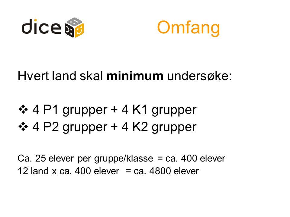 Omfang Hvert land skal minimum undersøke:  4 P1 grupper + 4 K1 grupper  4 P2 grupper + 4 K2 grupper Ca.
