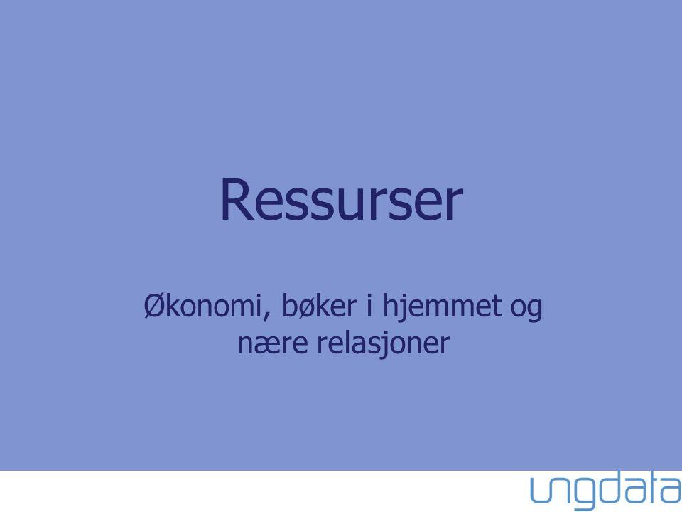 Ressurser Økonomi, bøker i hjemmet og nære relasjoner