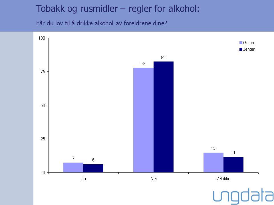 Tobakk og rusmidler – regler for alkohol: Får du lov til å drikke alkohol av foreldrene dine?