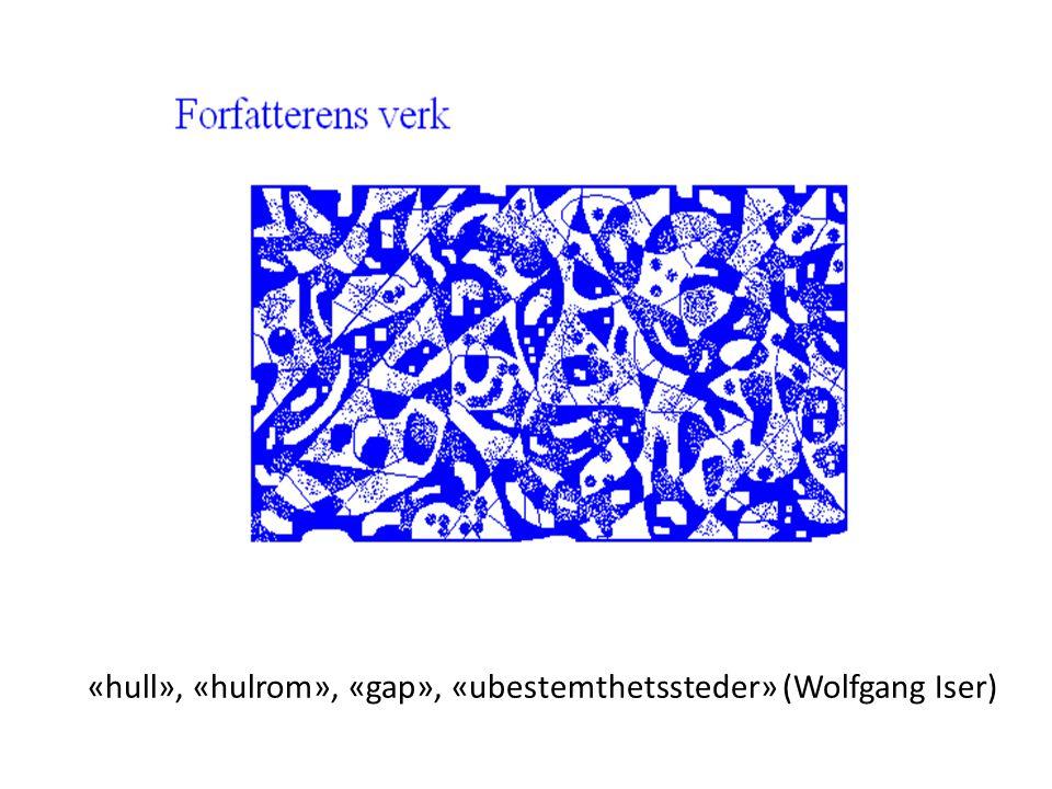 «hull», «hulrom», «gap», «ubestemthetssteder» (Wolfgang Iser)