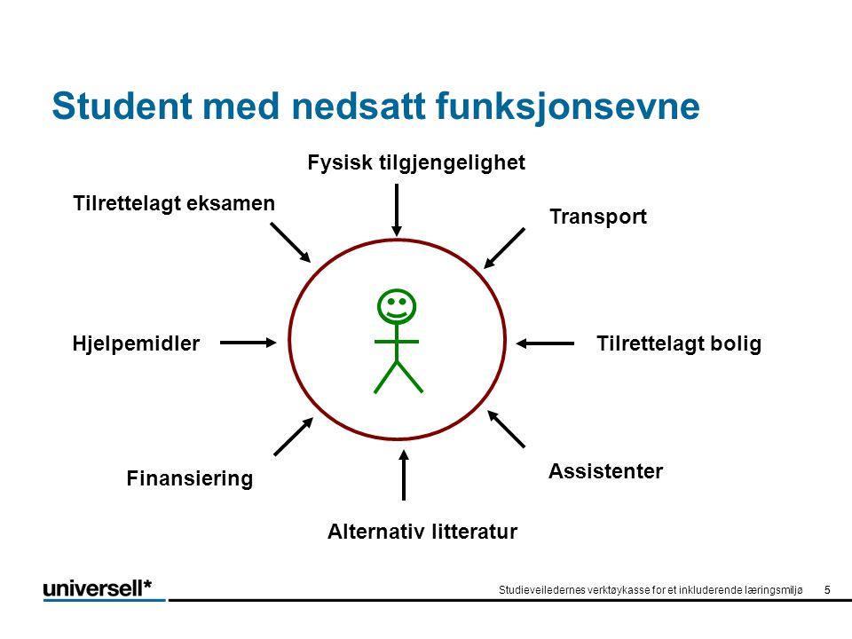 Konsept Universell Veileder på nett Universell utforming av læringsmiljø, Trondheim 201216