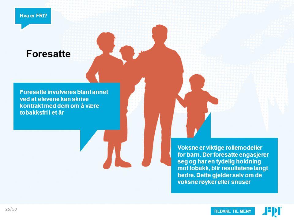 Foresatte Hva er FRI? Foresatte involveres blant annet ved at elevene kan skrive kontrakt med dem om å være tobakksfri i et år Voksne er viktige rolle