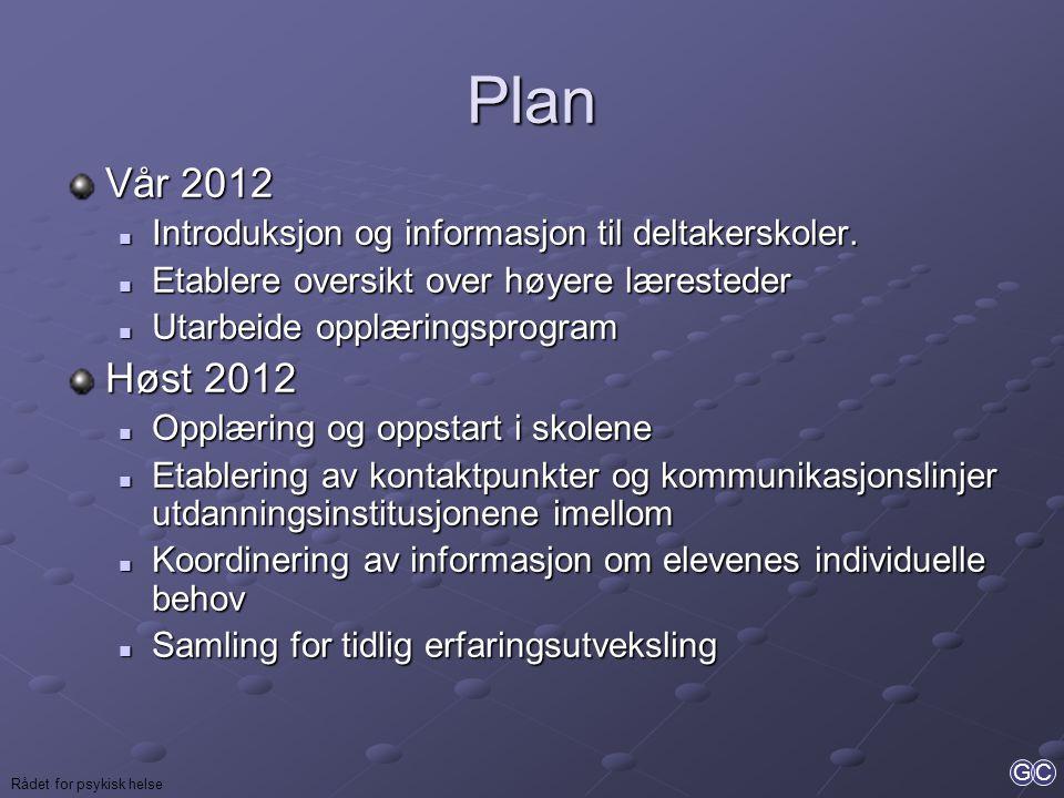 GC Rådet for psykisk helse Plan Vår 2012  Introduksjon og informasjon til deltakerskoler.  Etablere oversikt over høyere læresteder  Utarbeide oppl