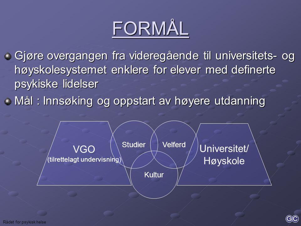 GC Rådet for psykisk helse FORMÅL VGO (tilrettelagt undervisning) Studier Kultur Velferd Universitet/ Høyskole Gjøre overgangen fra videregående til u