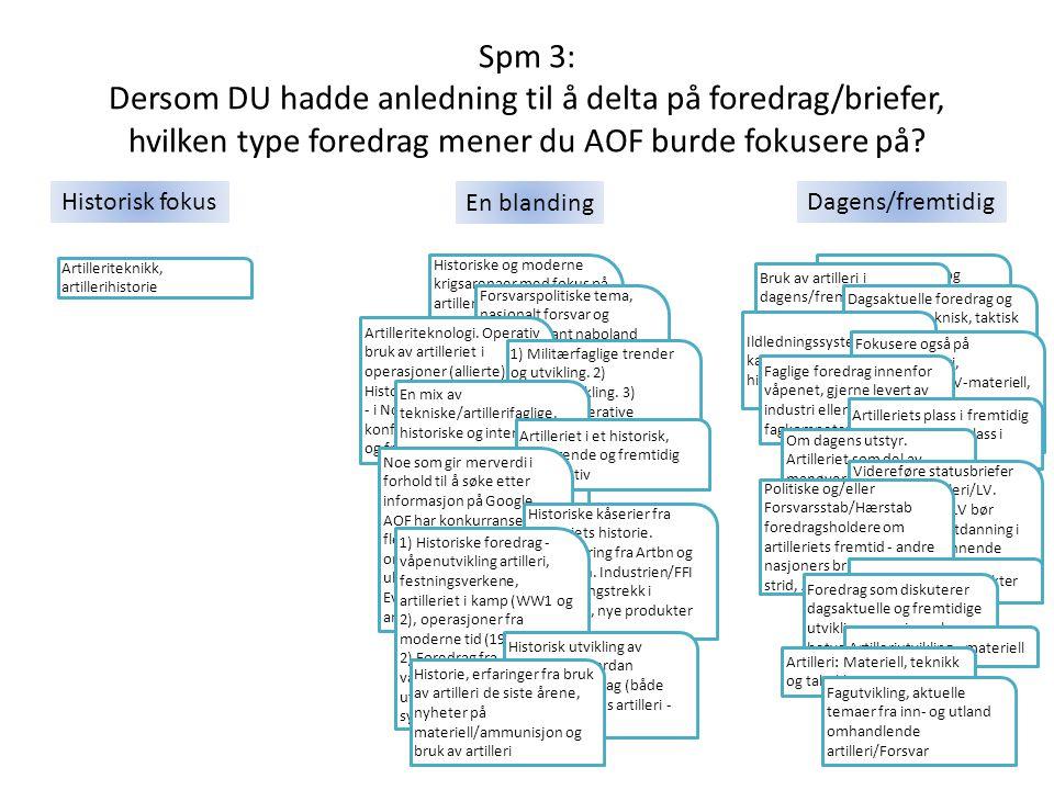 Spm 3: Dersom DU hadde anledning til å delta på foredrag/briefer, hvilken type foredrag mener du AOF burde fokusere på? Dagens/fremtidig En blanding H