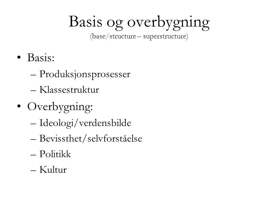 Basis og overbygning (base/structure – superstructure) •Basis: –Produksjonsprosesser –Klassestruktur •Overbygning: –Ideologi/verdensbilde –Bevissthet/