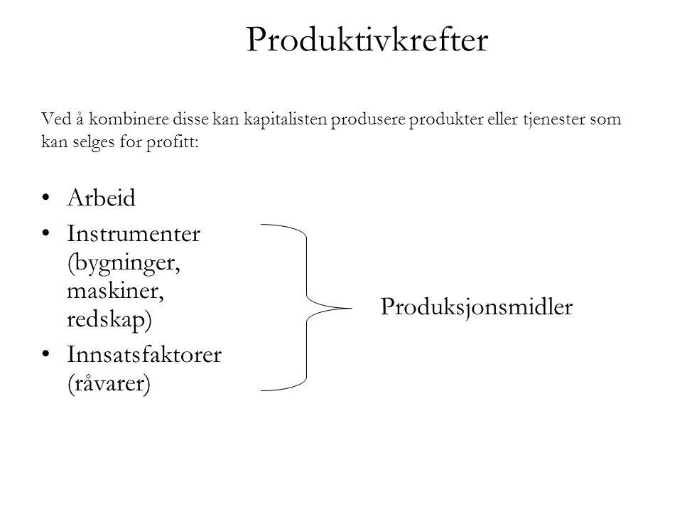 Produktivkrefter Ved å kombinere disse kan kapitalisten produsere produkter eller tjenester som kan selges for profitt: •Arbeid •Instrumenter (bygning