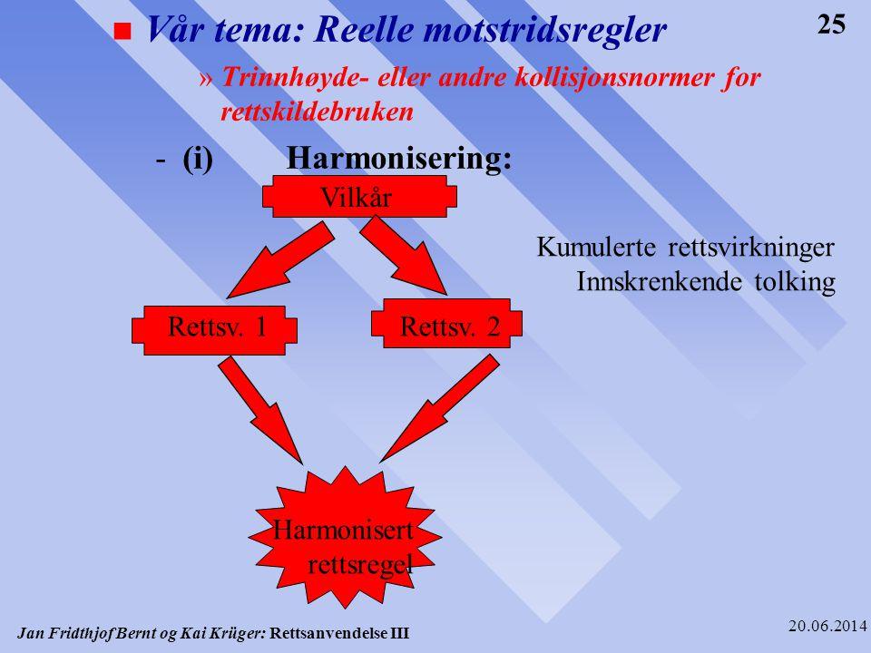 Jan Fridthjof Bernt og Kai Krüger: Rettsanvendelse III 20.06.2014 25 n Vår tema: Reelle motstridsregler »Trinnhøyde- eller andre kollisjonsnormer for
