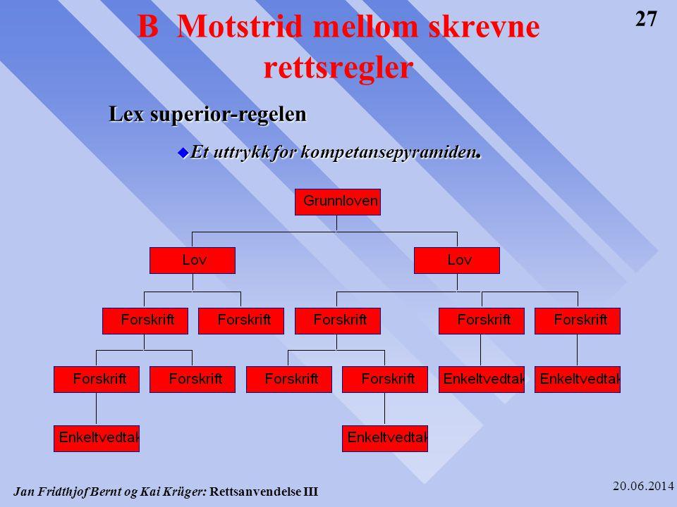 Jan Fridthjof Bernt og Kai Krüger: Rettsanvendelse III 20.06.2014 27 Lex superior-regelen u Et uttrykk for kompetansepyramiden. B Motstrid mellom skre