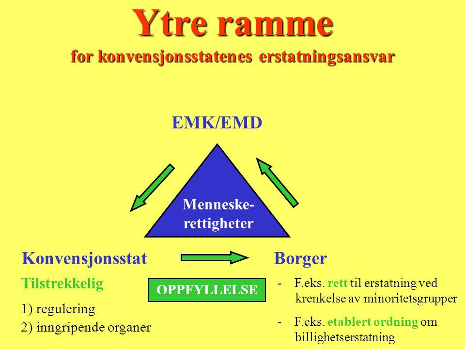 EMK/EMD Menneske- rettigheter Konvensjonsstat Tilstrekkelig 1) regulering 2) inngripende organer Borger - F.eks. rett til erstatning ved. krenkelse av