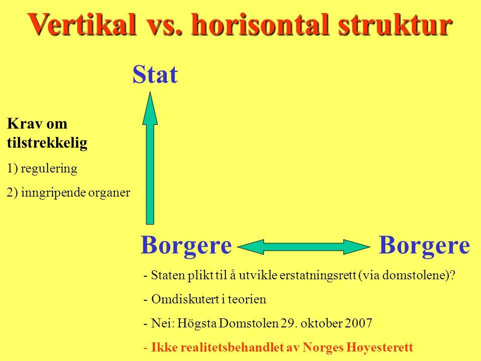 Stat Borgere Vertikal vs. horisontal struktur Krav om tilstrekkelig 1) regulering 2) inngripende organer - Staten plikt til å utvikle erstatningsrett