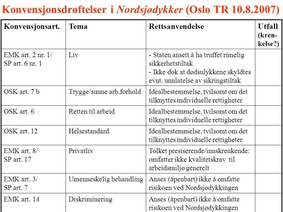 Konvensjonsart.TemaRettsanvendelseUtfall (kren- kelse?) EMK art. 2 nr. 1/ SP art. 6 nr. 1 Liv- Staten ansett å ha truffet rimelig sikkerhetstiltak - I