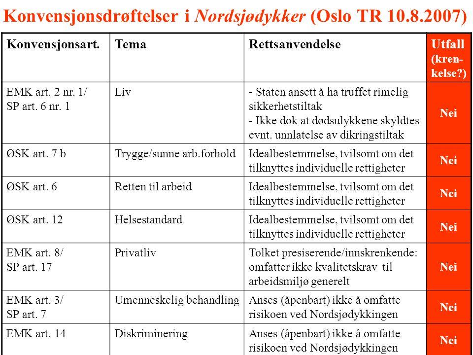 Konvensjonsart.TemaRettsanvendelseUtfall (kren- kelse?) EMK art.