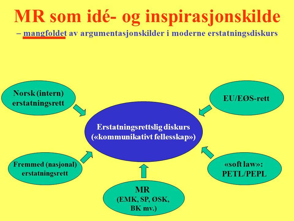 Erstatningsrettslig diskurs («kommunikativt fellesskap») Norsk (intern) erstatningsrett Fremmed (nasjonal) erstatningsrett EU/EØS-rett «soft law»: PET