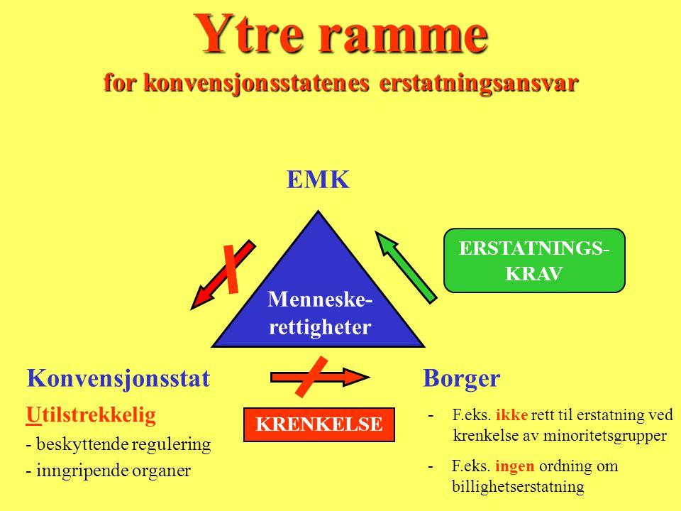 Konvensjonsstat Utilstrekkelig - beskyttende regulering - inngripende organer Borger - F.eks.