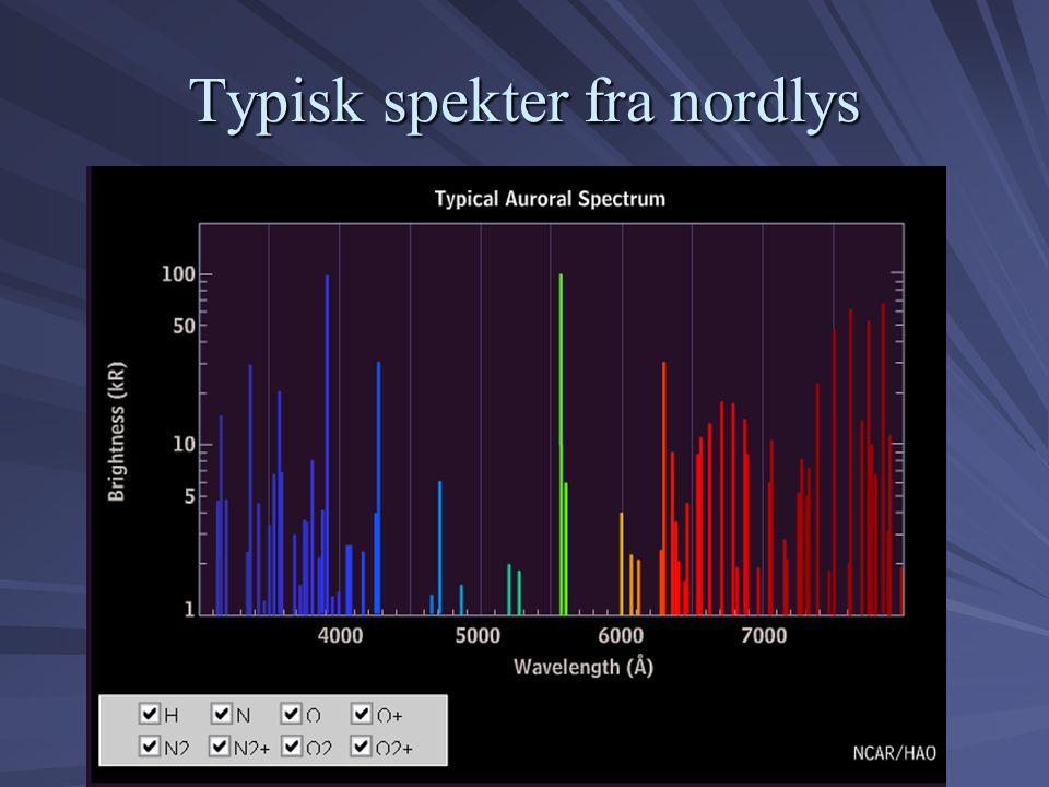 Typisk spekter fra nordlys