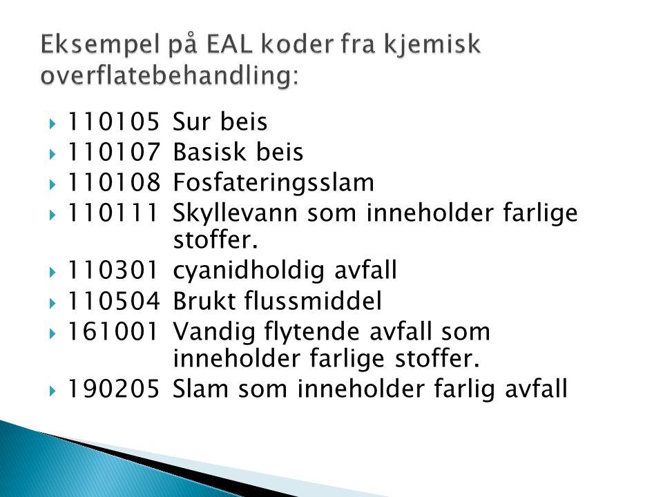  110105Sur beis  110107Basisk beis  110108Fosfateringsslam  110111Skyllevann som inneholder farlige stoffer.  110301cyanidholdig avfall  110504B