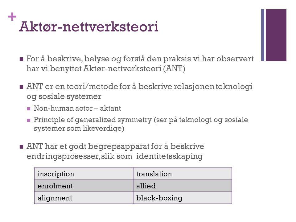 + Aktør-nettverksteori  For å beskrive, belyse og forstå den praksis vi har observert har vi benyttet Aktør-nettverksteori (ANT)  ANT er en teori/me