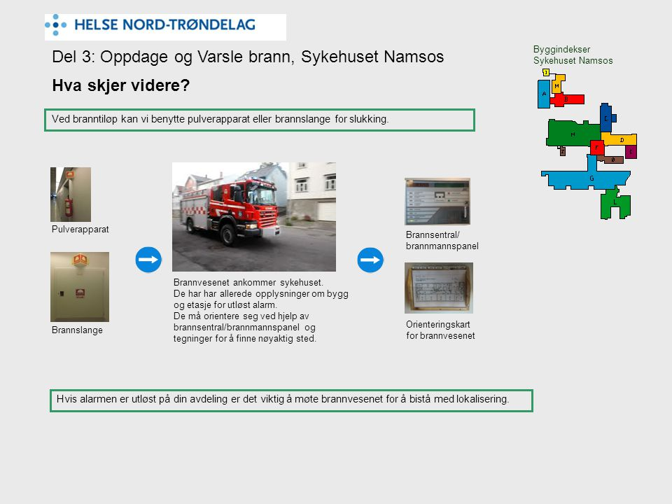 Del 3: Oppdage og Varsle brann, Sykehuset Namsos Byggindekser Sykehuset Namsos Hva skjer videre? Ved branntiløp kan vi benytte pulverapparat eller bra