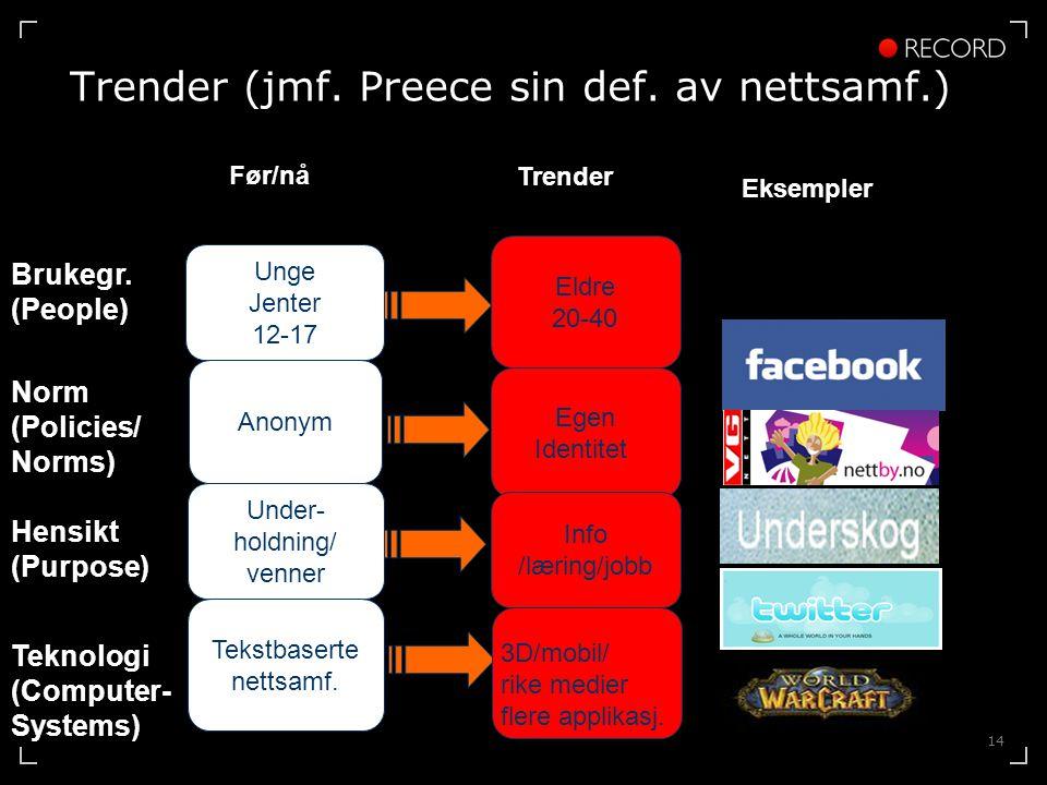 14 Trender (jmf. Preece sin def. av nettsamf.) Under- holdning/ venner Unge Jenter 12-17 Brukegr.