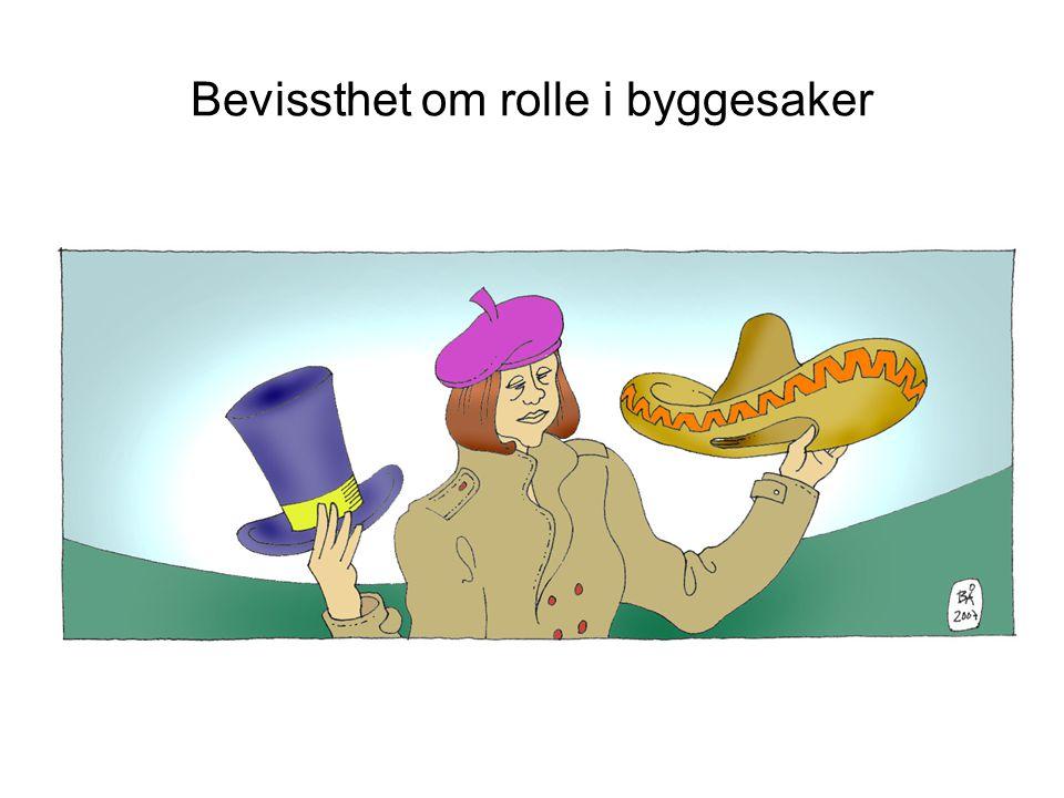 Bevissthet om rolle i byggesaker •Tegning som viser en person med tre ulike hatter, en alpelue på hodet, en flosshatt i høyre hånd og en meksikansk ha