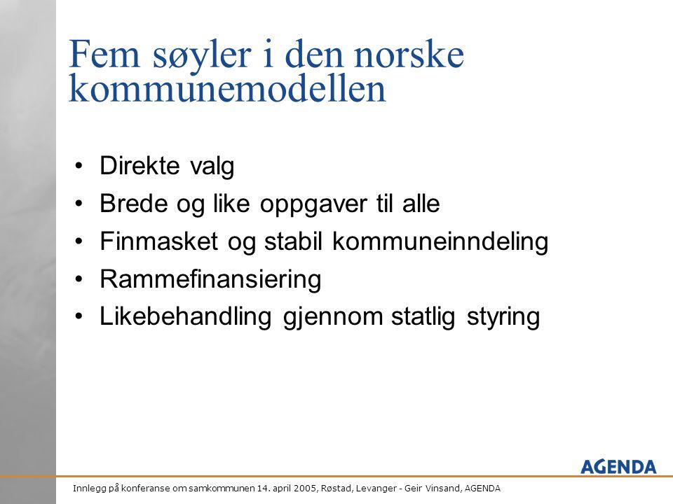 Innlegg på konferanse om samkommunen 14. april 2005, Røstad, Levanger - Geir Vinsand, AGENDA Fem søyler i den norske kommunemodellen •Direkte valg •Br