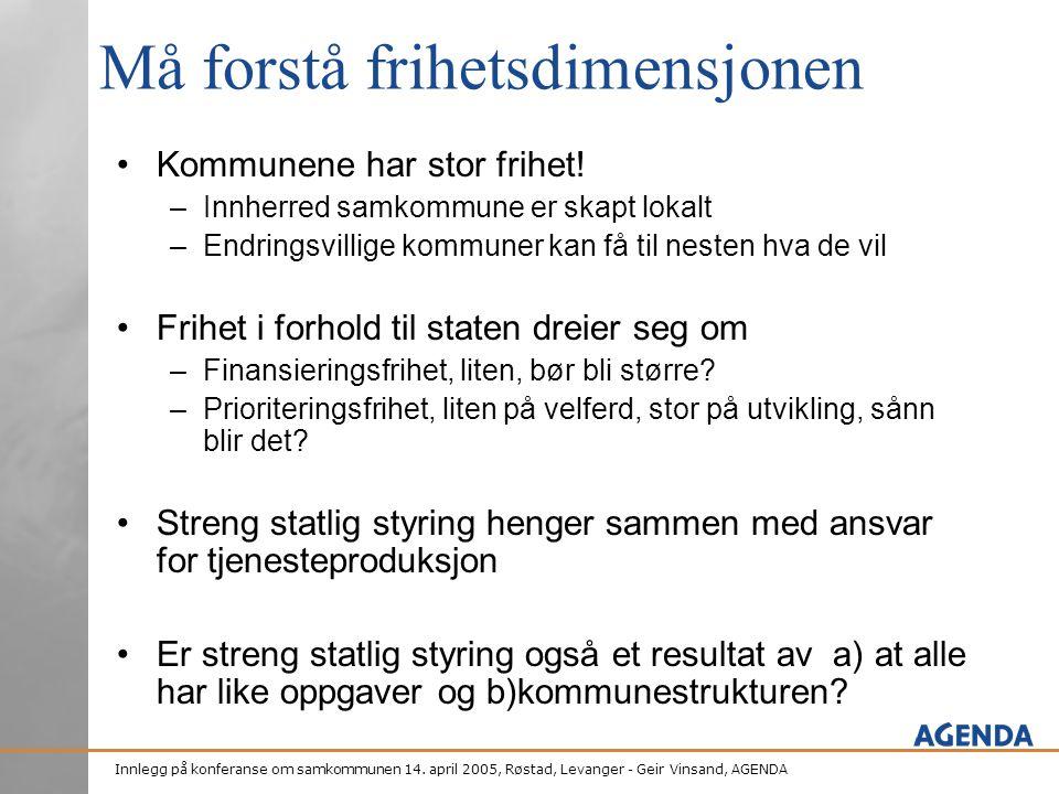 Innlegg på konferanse om samkommunen 14. april 2005, Røstad, Levanger - Geir Vinsand, AGENDA Må forstå frihetsdimensjonen •Kommunene har stor frihet!