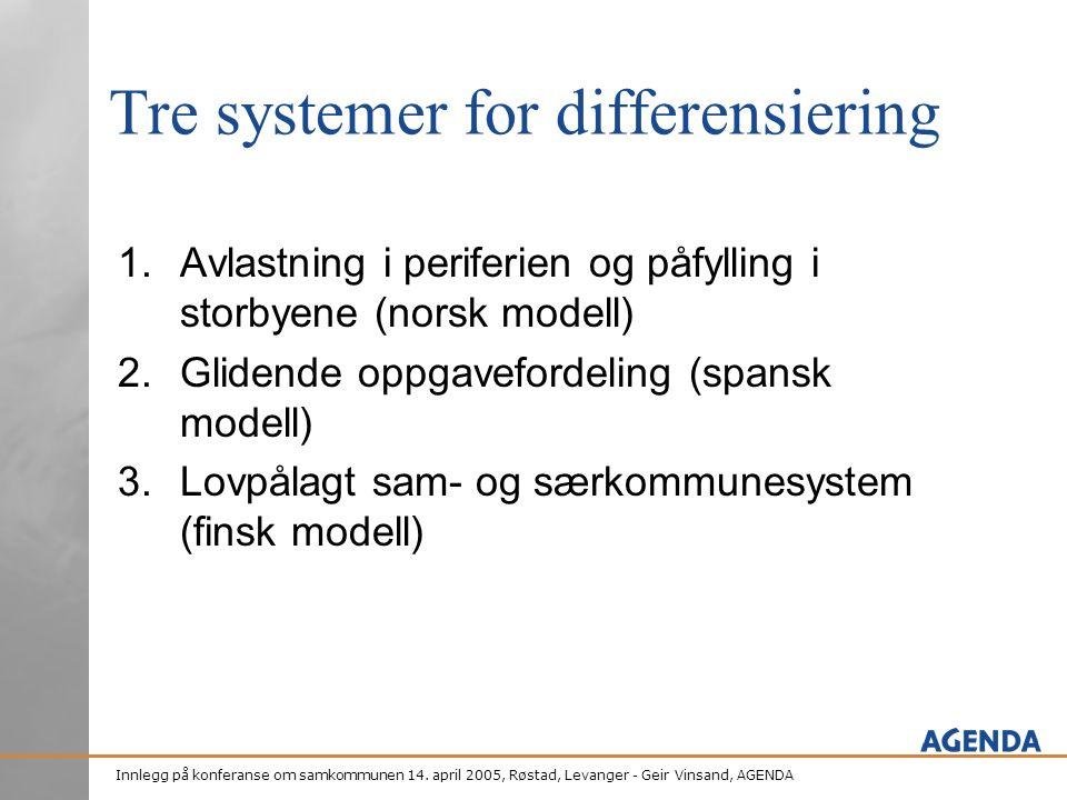 Innlegg på konferanse om samkommunen 14. april 2005, Røstad, Levanger - Geir Vinsand, AGENDA Tre systemer for differensiering 1.Avlastning i periferie