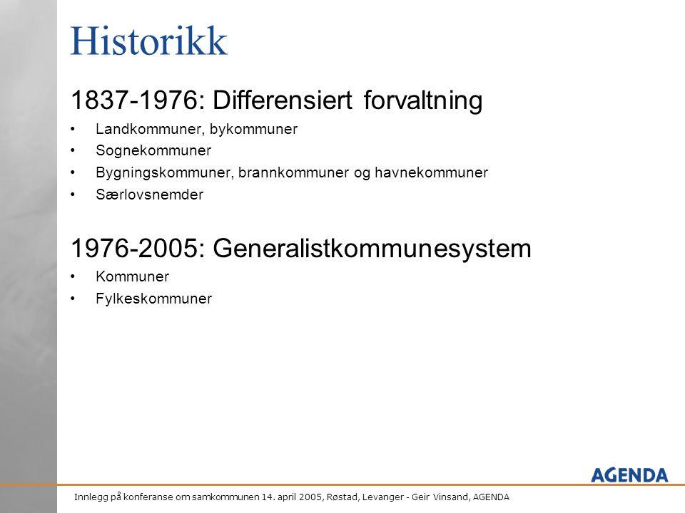 Innlegg på konferanse om samkommunen 14. april 2005, Røstad, Levanger - Geir Vinsand, AGENDA Historikk 1837-1976: Differensiert forvaltning •Landkommu
