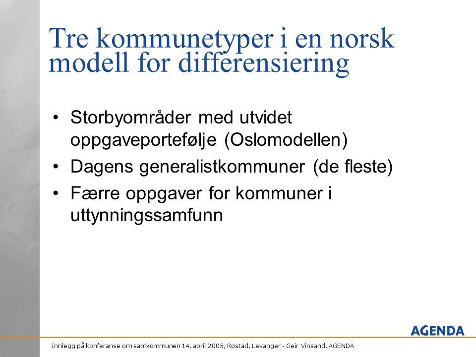 Innlegg på konferanse om samkommunen 14. april 2005, Røstad, Levanger - Geir Vinsand, AGENDA Tre kommunetyper i en norsk modell for differensiering •S
