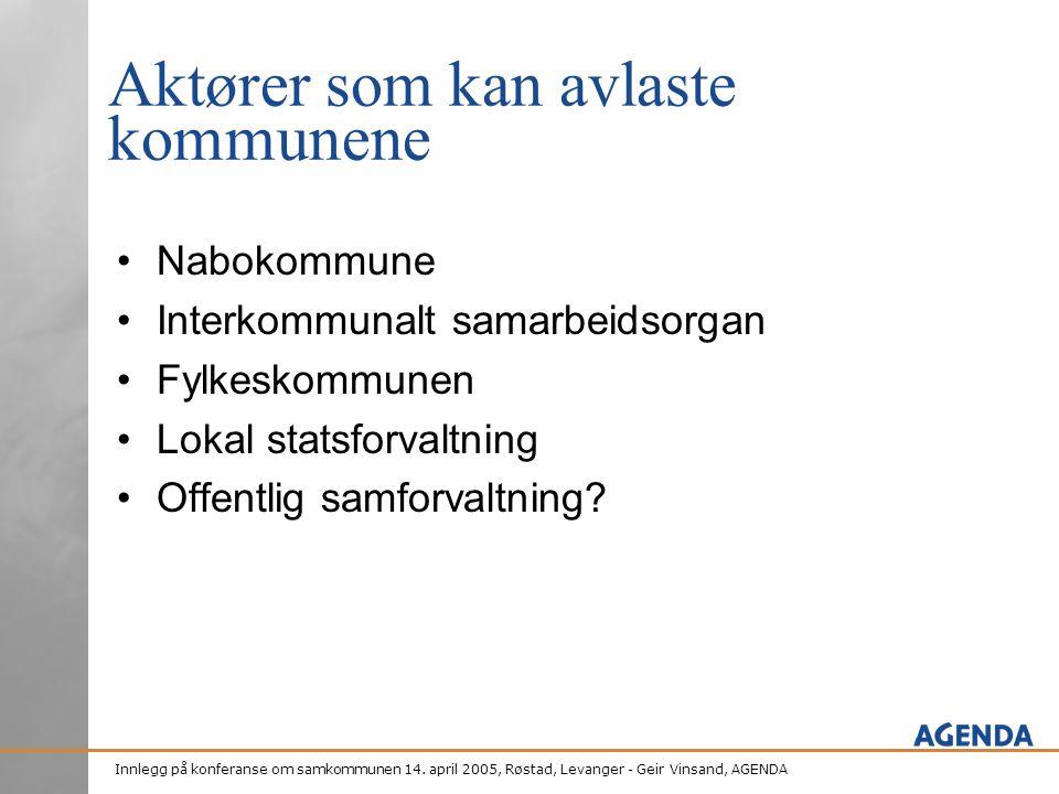 Innlegg på konferanse om samkommunen 14. april 2005, Røstad, Levanger - Geir Vinsand, AGENDA Aktører som kan avlaste kommunene •Nabokommune •Interkomm